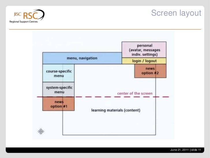 Eye tracking cont'd<br />Re-design & consolidation of help and support FAQs/Video tutorials<br />Combine admin block and o...