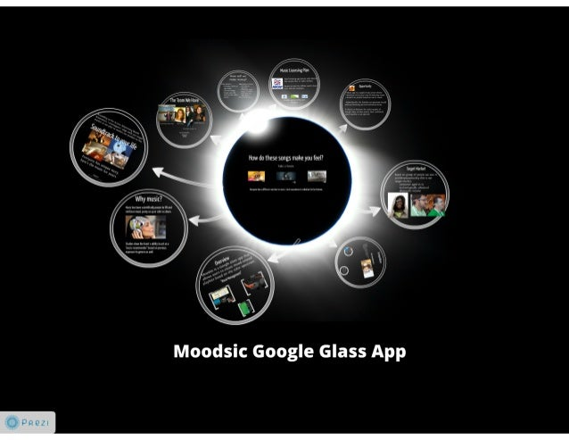 Moodsic Google Glass App Pitch