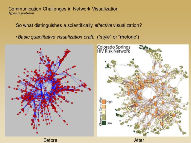 07 Network Visualization
