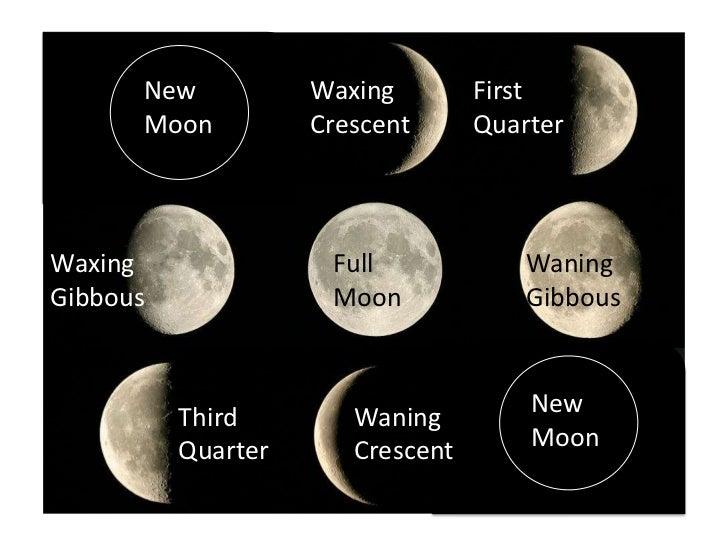 Current Moon Phase 2016 Calendar 365 Co Uk - Flash Games Hole
