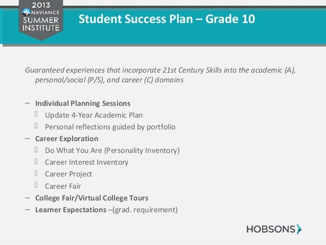 using naviance for student success plans in grades 6