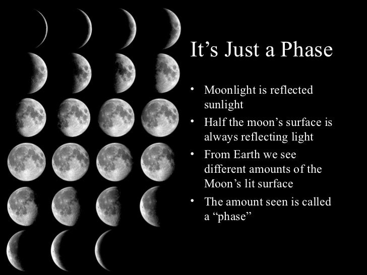It's Just a Phase• Moonlight is reflected  sunlight• Half the moon's surface is  always reflecting light• From Earth we se...