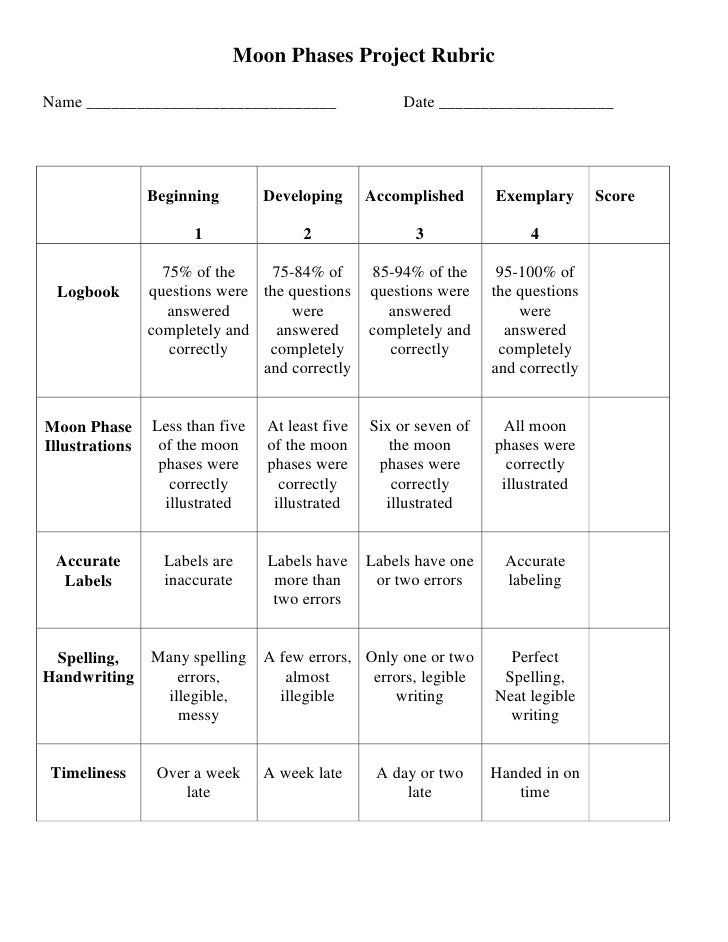 Research paper grading rubric elementary