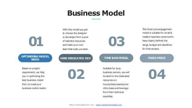 Business Model Based on project requirement, we help you in optimising the best business model from to meet your business-...