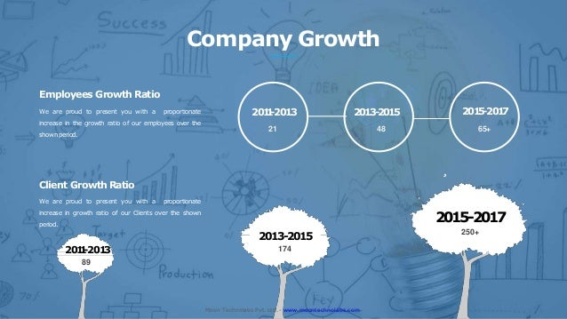 Company Growth 2015-2017 250+ 2013-2015 1742011-2013 89 Client Growth Ratio We are proud to present you with a proportiona...