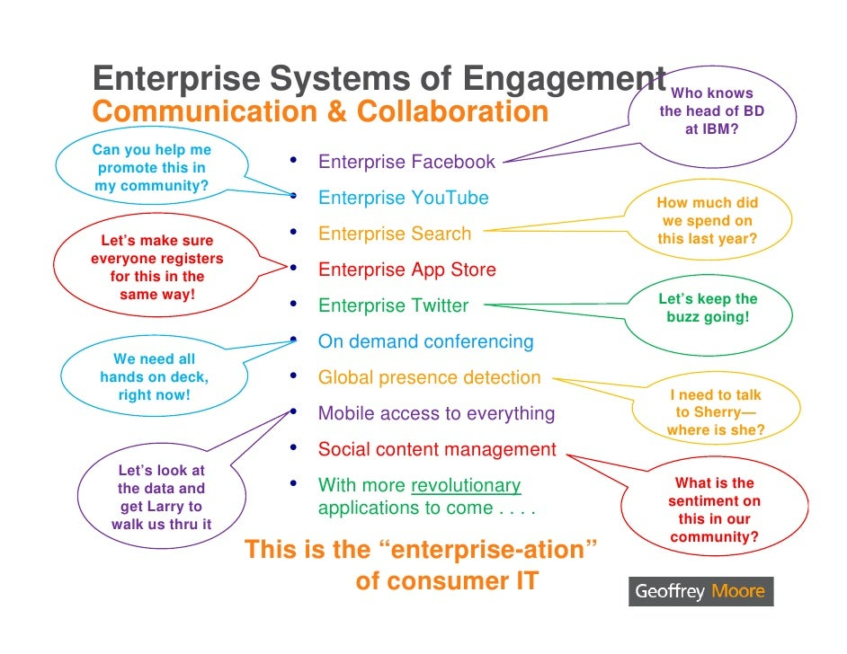 Digital Impact: From Systems of Record to Systems of Engagement