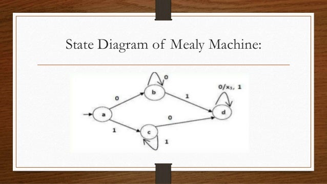 Moore And Mealy Machine