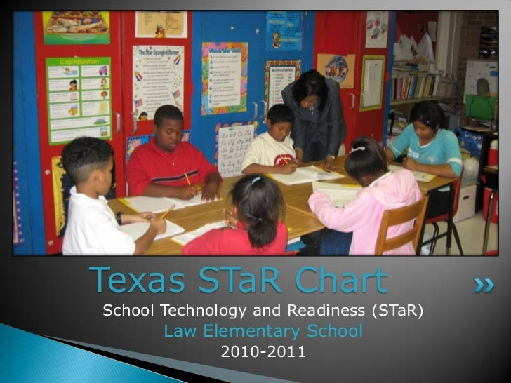 Texas STaR Chart <br />School Technology and Readiness (STaR)<br />Law Elementary School<br />2010-2011<br />