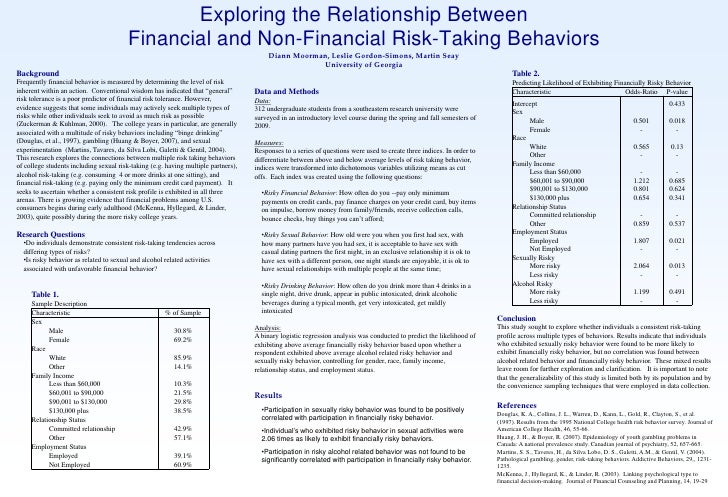 Exploring the Relationship Between                                        Financial and Non-Financial Risk-Taking Behavior...