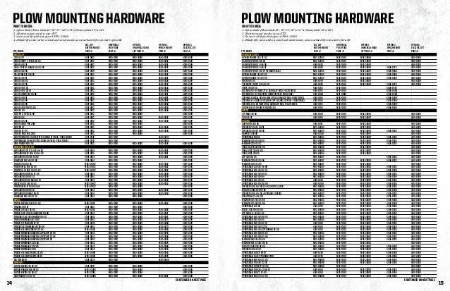 moose plow wiring harness   25 wiring diagram images