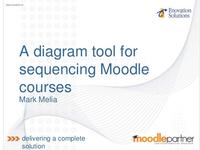 www.enovation.ie            A diagram tool for            sequencing Moodle            courses            Mark Melia      ...