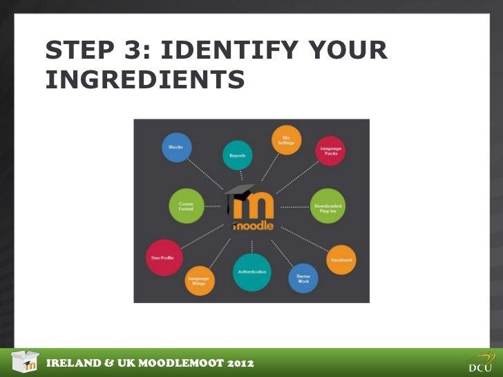 STEP 3: IDENTIFY YOURINGREDIENTSIRELAND & UK MOODLEMOOT 2012