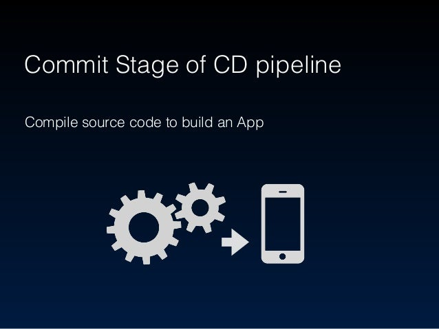 Useless unit test sample Commit Stage of CD pipeline