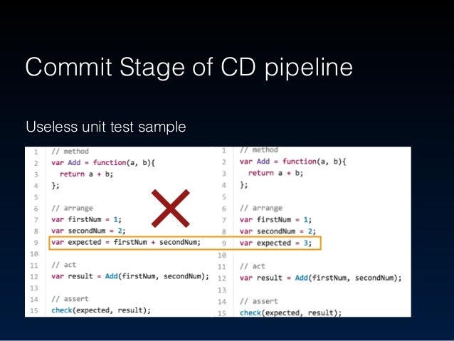 Smoke Test - Checking foundational function is workable Acceptance Test of CD pipeline