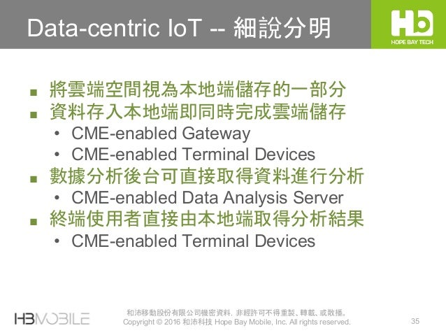 和沛移動股份有限公司機密資料,非經許可不得重製、轉載、或散播。 Copyright © 2016 和沛科技 Hope Bay Mobile, Inc. All rights reserved. 35 Data-centric IoT -- 細說...