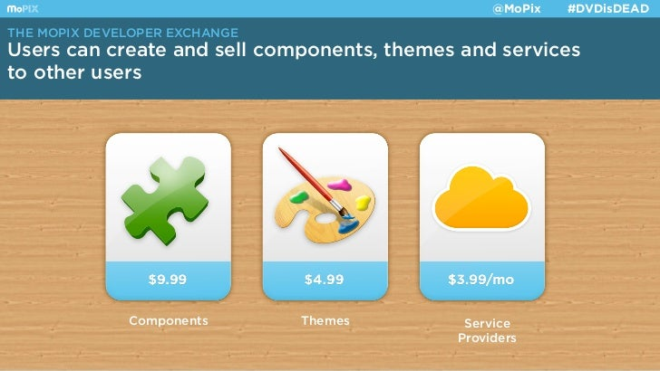 @MoPix   #DVDisDEAD   TMTHE MOPIX DEVELOPER EXCHANGEUsers can create and sell components, themes and servicesto other user...