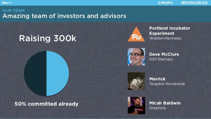 @MoPix       #DVDisDEAD   TMOUR TEAMAmazing team of investors and advisors                                         Portlan...