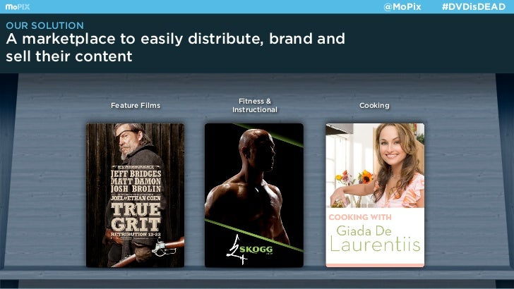 @MoPix   #DVDisDEAD   TMOUR SOLUTIONA marketplace to easily distribute, brand andsell their content                       ...