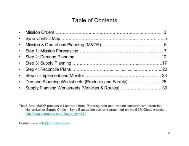 M&OP Demand and Supply Planning Templates Slide 2
