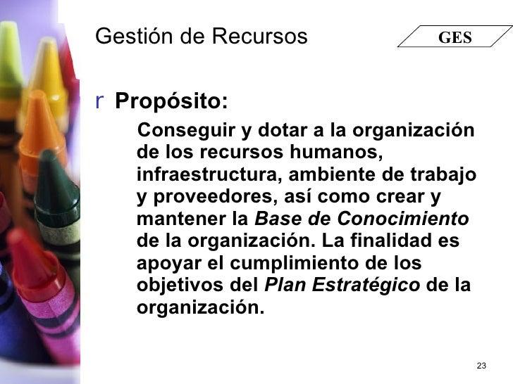 Gestión de Recursos <ul><li>Propósito: </li></ul><ul><ul><li>Conseguir y dotar a la organización de los recursos humanos, ...