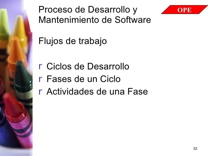Proceso de Desarrollo y Mantenimiento de Software <ul><li>Flujos de trabajo </li></ul><ul><li>Ciclos de Desarrollo </li></...