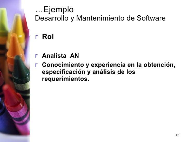 … Ejemplo  Desarrollo y Mantenimiento de Software <ul><li>Rol </li></ul><ul><li>Analista  AN </li></ul><ul><li>Conocimient...
