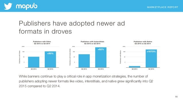 MARKETPLACE REPORT 11 Publishers have adopted newer ad formats in droves While banners continue to play a critical role in...