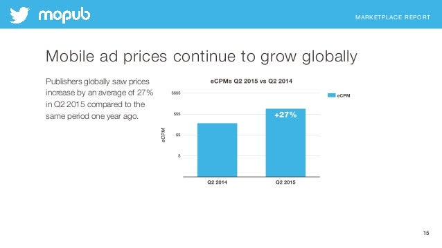 MARKETPLACE REPORT 15 Mobile ad prices continue to grow globally Publishers globally saw prices increase by an average of ...