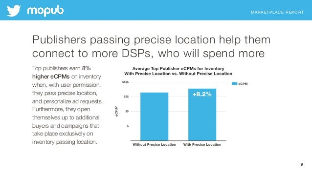 MARKETPLACE REPORT 9 Publishers passing precise location help them connect to more DSPs, who will spend more Top publisher...