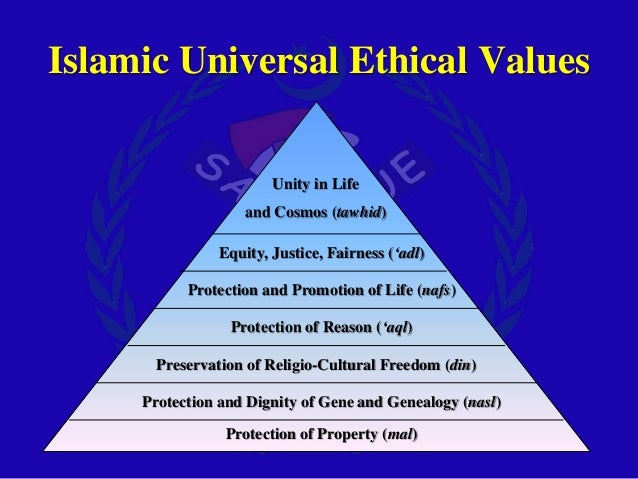 what are the ethical teachings of al Alcom alabama change region  it is unimaginable that faith leaders even have to say that these policies are antithetical to the teachings of christ, henry-crowe wrote  the ethical.