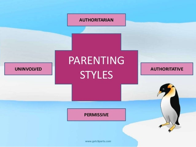 a case study of authoritarian parenting Interventions for parents and their adolescent children,  this cross-sectional case-control study enrolled  indulgent and authoritarian parenting styles.