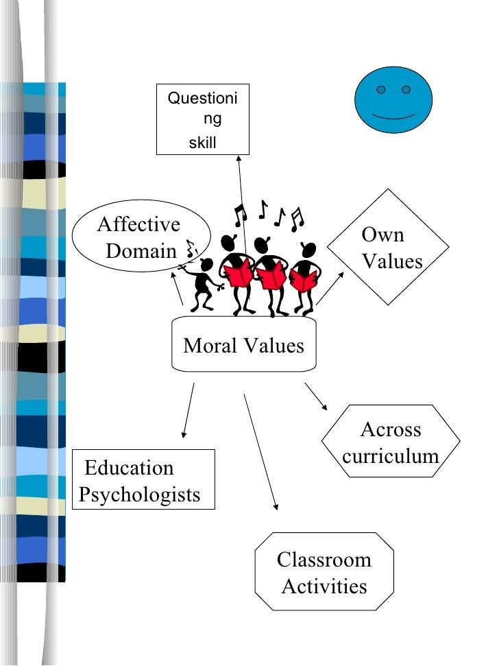 Preschool Moral education