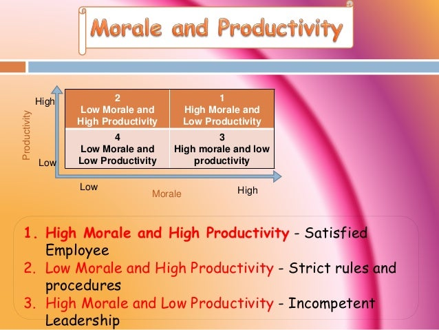 low staff morale Employee morale, in human resources, is defined as the job satisfaction, outlook, and feelings of well-being an employee has within a workplace setting proven to.