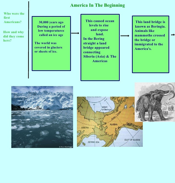America In The Beginning Who were the first Americans? How and why did they come here? 30,000 years ago During a period of...
