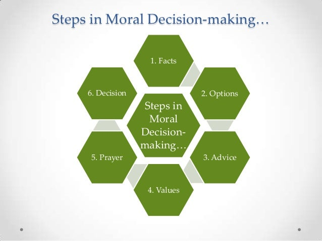 deciding what is moral and immoral In deciding whether an action is moral or immoral using this second approach,  then, we must ask, does the action respect the moral rights of.