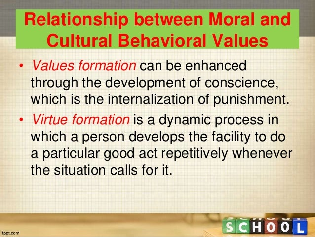 family unity and moral values A moral education committee  126 unity 13  you should only include the moral values that you intend to insert in your lesson.