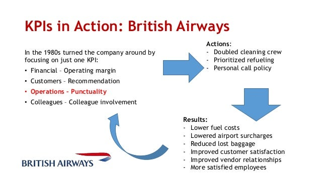 operating cost and performance measurement in british airways management essay Business management studies - british airways plc  british airways plc british airways essay  of the balanced scorecard performance measure with the .