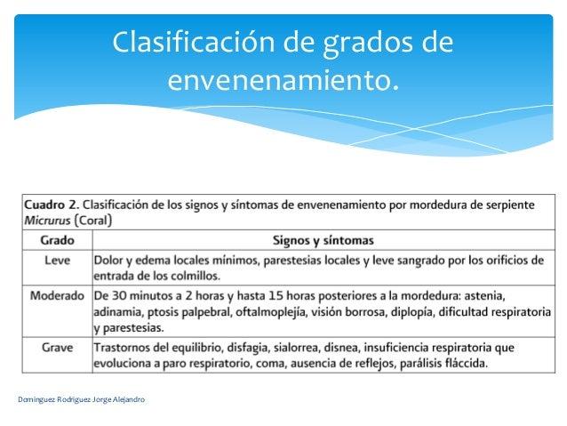 Clasificación de grados de                              envenenamiento.Dominguez Rodriguez Jorge Alejandro