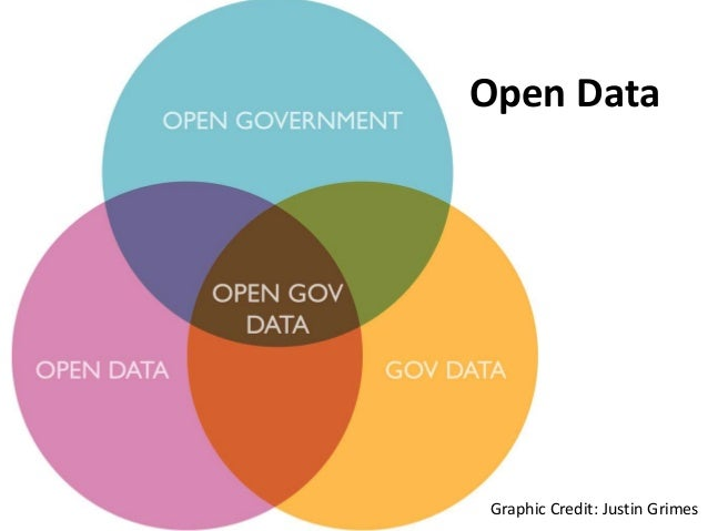 Open Source Generative Design Software