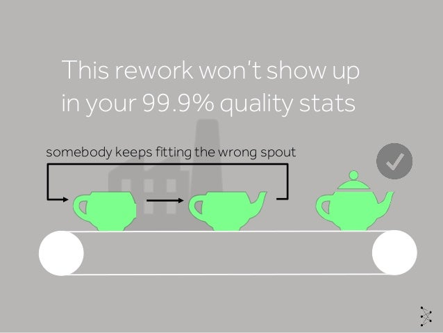 This rework won't show up in your 99.9% quality stats somebody keeps fitting the wrong spout