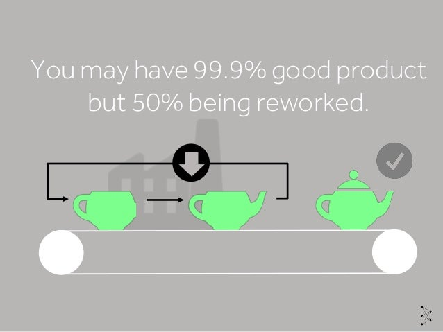 You may have 99.9% good product but 50% being reworked.