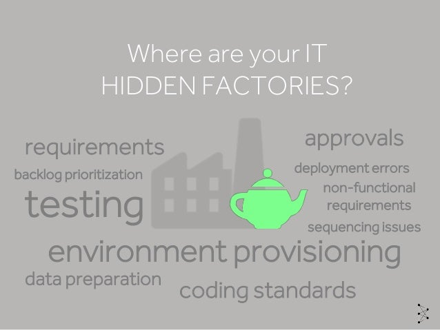 Where are your IT HIDDEN FACTORIES? requirements testing coding standards approvals deployment errors sequencing issues en...