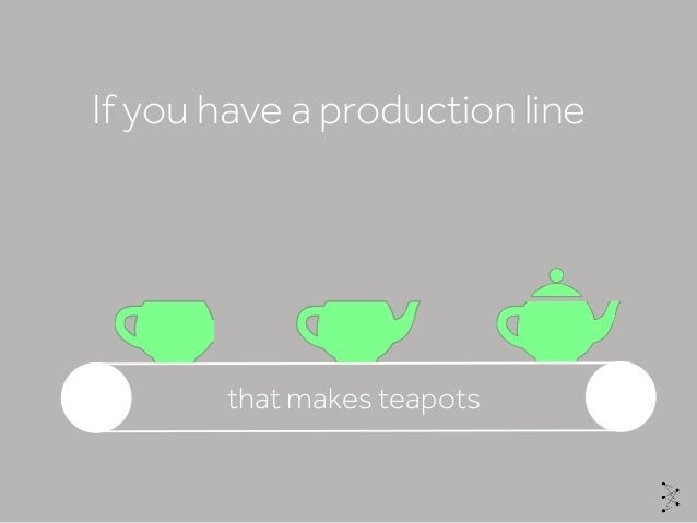 If you have a production line that makes teapots