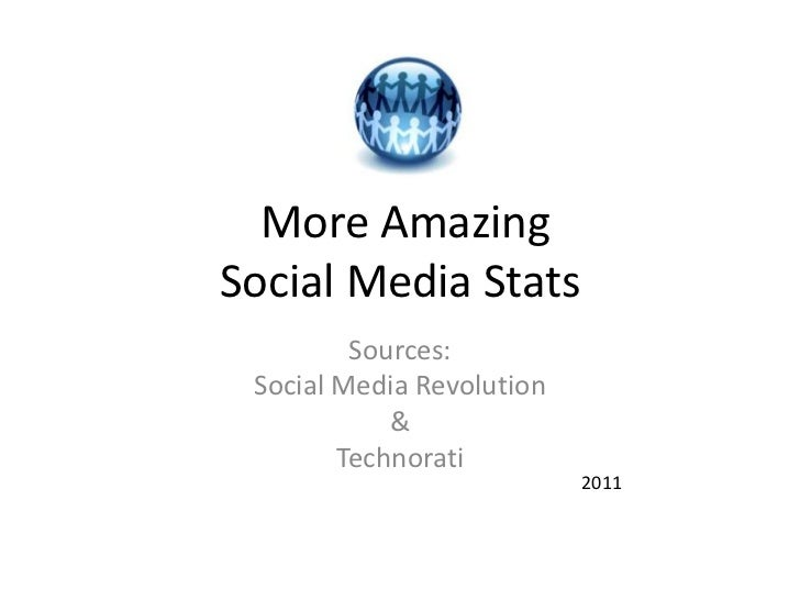 More AmazingSocial Media Stats<br />Sources: <br />Social Media Revolution<br />&<br />Technorati<br />2011<br />