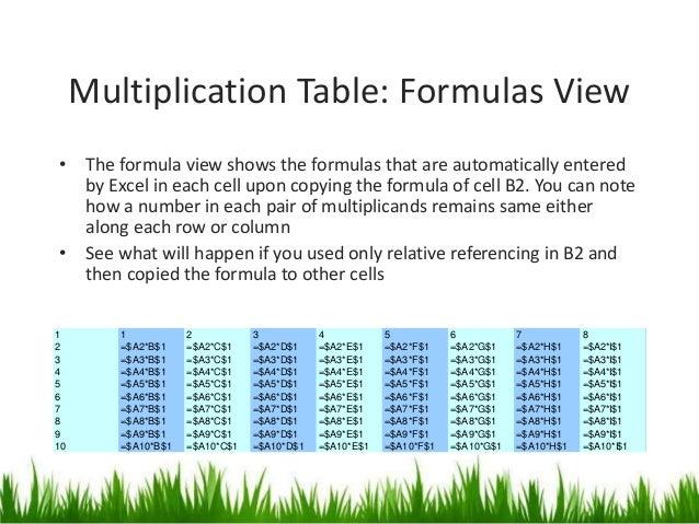 Intro To Excel Basics Part Ii