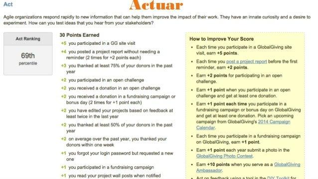 Agenda ¡Bien Hecho en la Primera Parte del Taller! Descanso 10 min Una oportunidad de conocer a otros ONGs, crecer su red,...