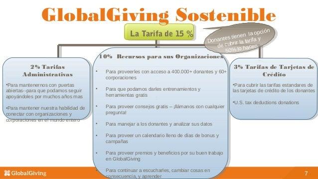 7 GlobalGiving Sostenible La Tarifa de 15 % 2% Tarifas Administrativas •Para mantenernos con puertas abiertas--para que po...