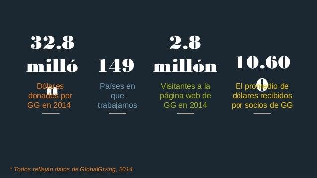 32.8 milló nDólares donados por GG en 2014 149 Países en que trabajamos Visitantes a la página web de GG en 2014 10.60 0El...