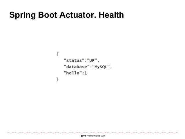 Spring Boot Actuator. Health