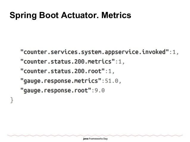 Spring Boot Actuator. Metrics